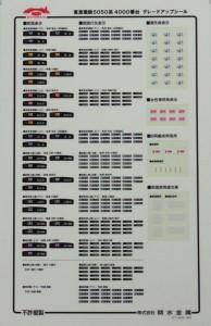 東急5050系4000番台シール