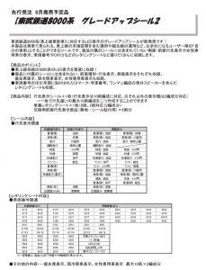 ホビーセンターカトー 28-242-2 東武鉄道80000系 グレードアップシール2 (東上線更新車・LED)
